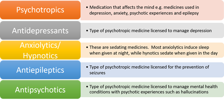 Psychotropic definitions
